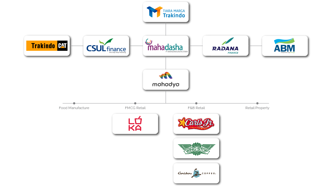 new-corporate-structure2